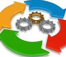 web application process image, three cogs with arrows around them
