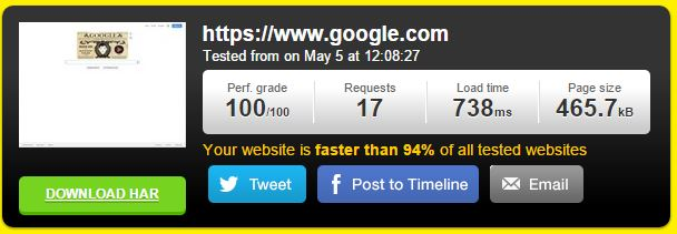 Website speed tests: check the performance of your website