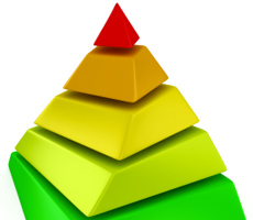 A picture of a multi colours pyramid, with many tiers, just like a hierarchical web app